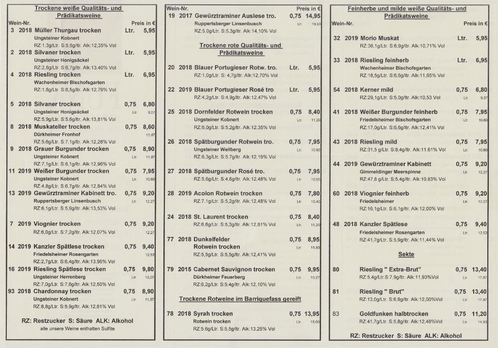 Weinliste FUNK Spezialhaus für trockene Weine